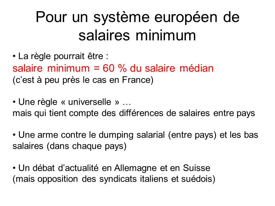 Pour un système européen de salaires minimum La règle pourrait être : salaire minimum = 60 % du salaire médian (cest à peu près le cas en France) Une