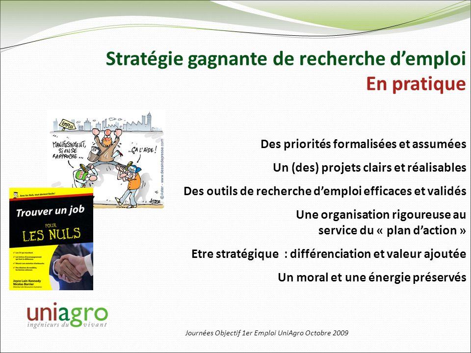 Stratégie gagnante de recherche demploi En pratique Des priorités formalisées et assumées Un (des) projets clairs et réalisables Des outils de recherc