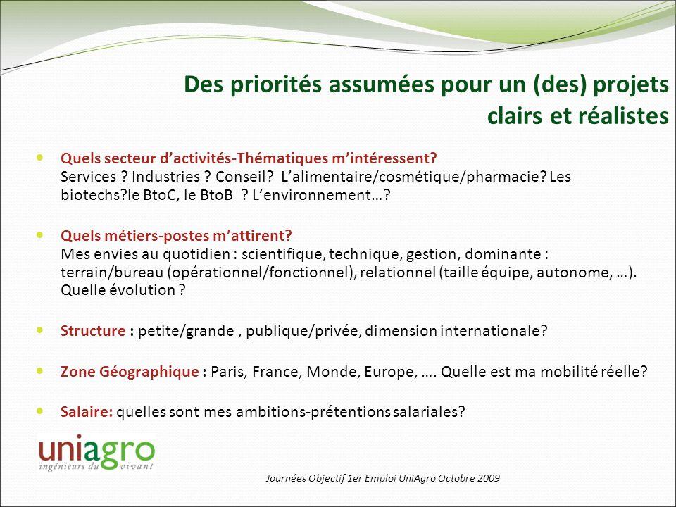 Journées Objectif 1er Emploi UniAgro Octobre 2009 Des priorités assumées pour un (des) projets clairs et réalistes Quels secteur dactivités-Thématique