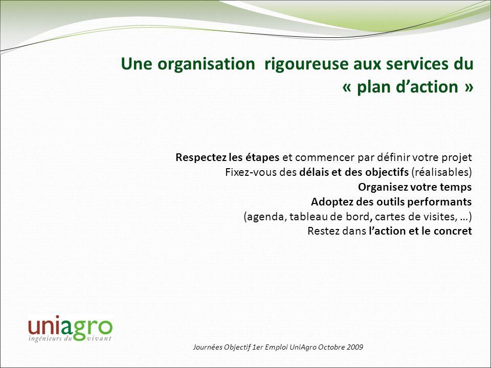 Journées Objectif 1er Emploi UniAgro Octobre 2009 Une organisation rigoureuse aux services du « plan daction » Respectez les étapes et commencer par d