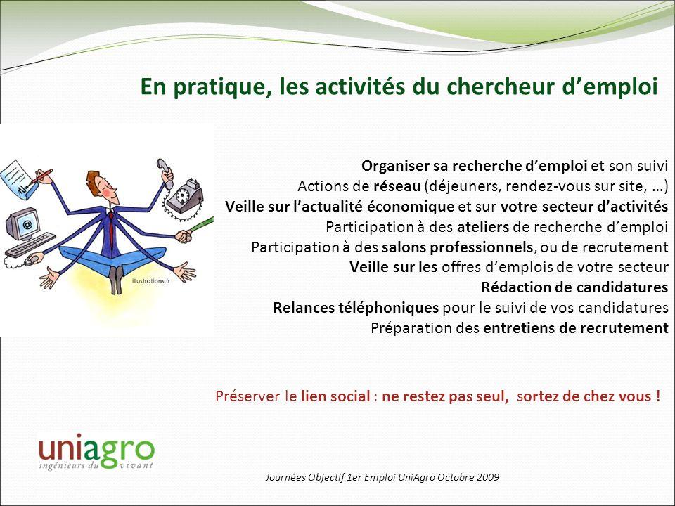Journées Objectif 1er Emploi UniAgro Octobre 2009 En pratique, les activités du chercheur demploi Organiser sa recherche demploi et son suivi Actions