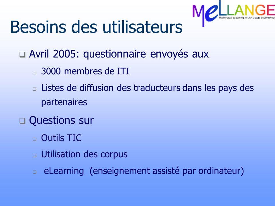 Besoins des utilisateurs Avril 2005: questionnaire envoyés aux 3000 membres de ITI Listes de diffusion des traducteurs dans les pays des partenaires Q