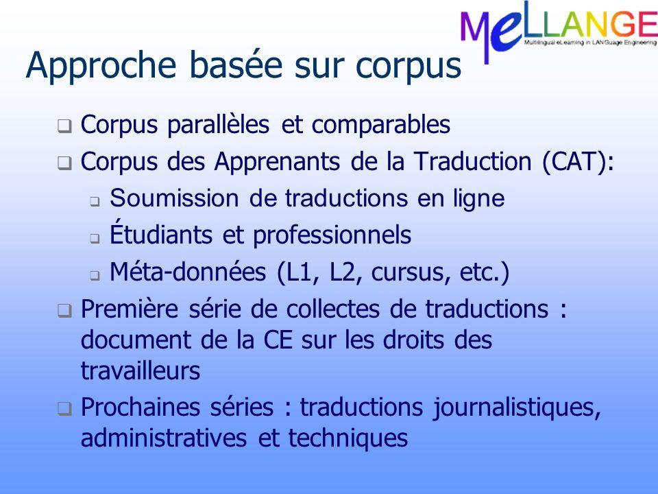 Approche basée sur corpus Corpus parallèles et comparables Corpus des Apprenants de la Traduction (CAT): Soumission de traductions en ligne Étudiants