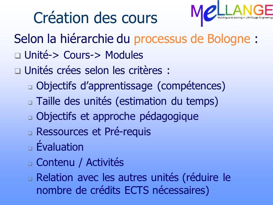 Création des cours Selon la hiérarchie du processus de Bologne : Unité-> Cours-> Modules Unités crées selon les critères : Objectifs dapprentissage (c