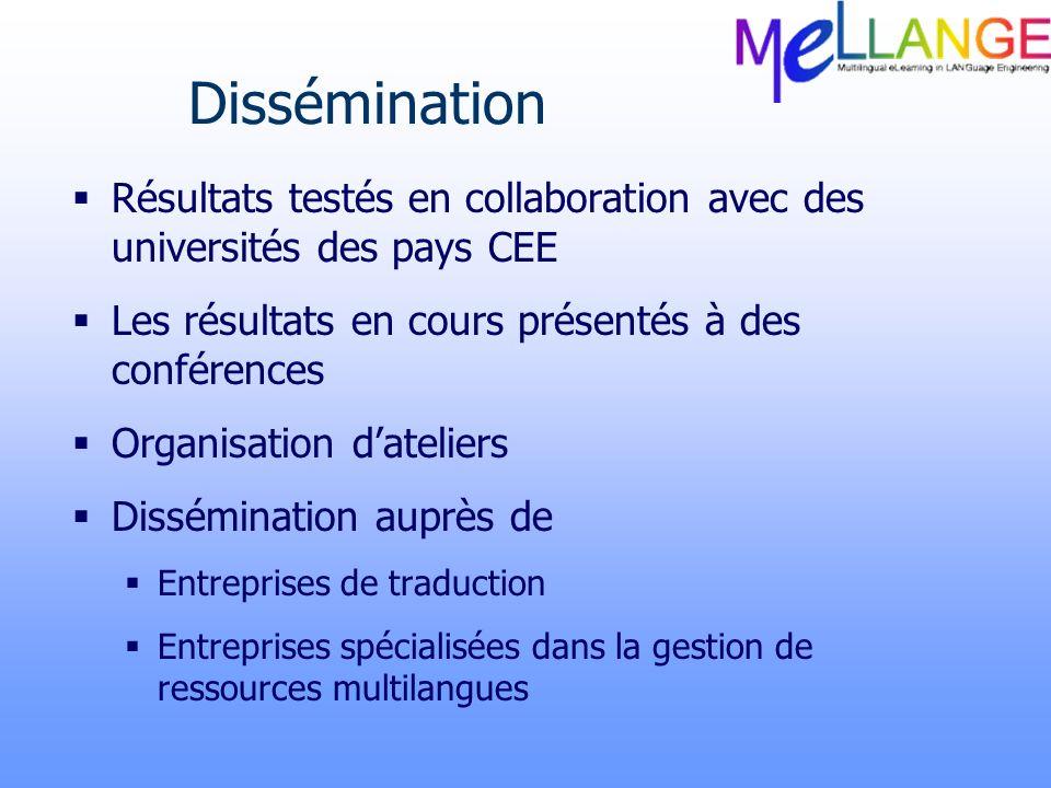 Dissémination Résultats testés en collaboration avec des universités des pays CEE Les résultats en cours présentés à des conférences Organisation date