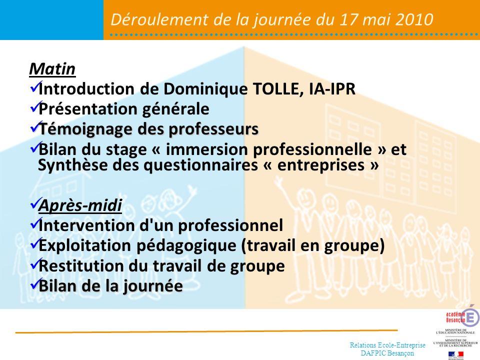 Relations Ecole-Entreprise DAFPIC Besançon Déroulement de la journée du 17 mai 2010 Matin Introduction M.