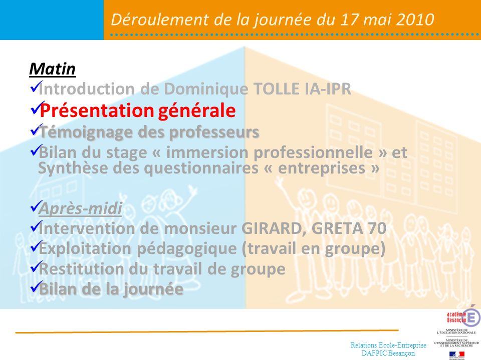 Relations Ecole-Entreprise DAFPIC Besançon Présentation générale 25 professeurs ont bénéficié de ce dispositif.
