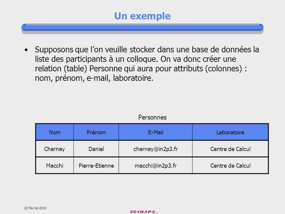 23 février 2003 Types des attributs (VII) - énumérations Un attribut de type ENUM (non ANSI) peut prendre des valeurs parmi celles définies lors de la création de la table.