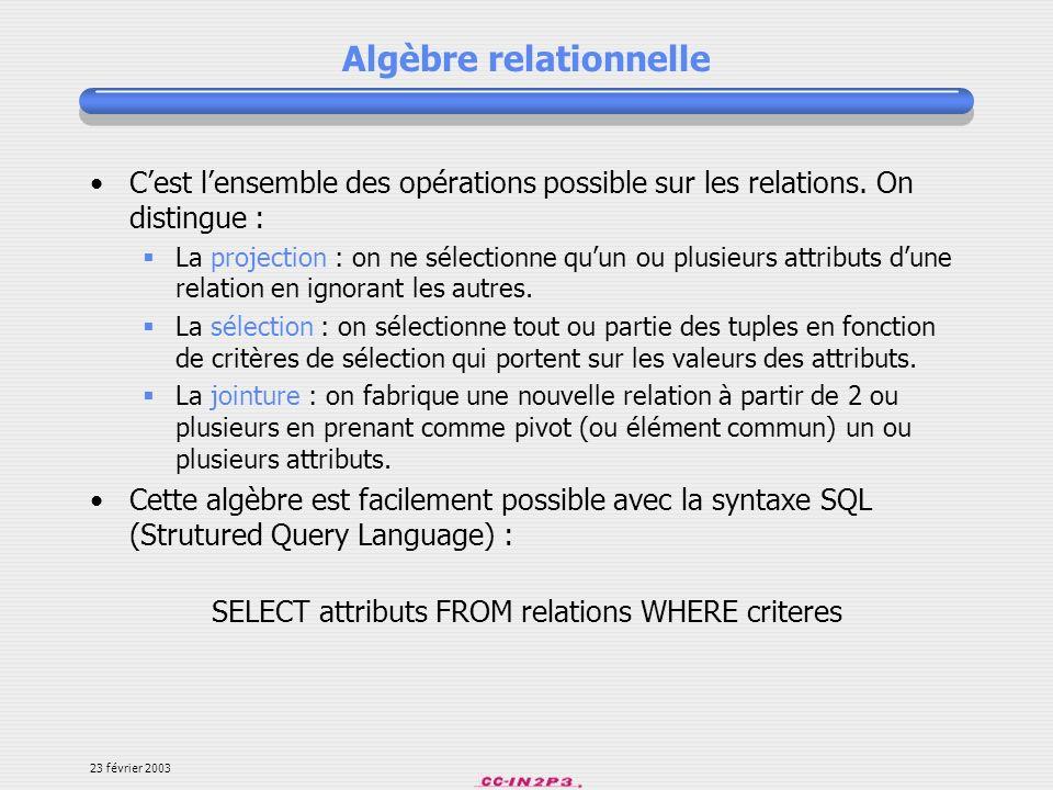 23 février 2003 Les bases de données relationnelles au CC ServeursClients natifs disponibles sous Observations Oracle 7.3.42 serveurs Aix 4.1 ccdb et prodAix Fin de support migration vers Oracle 9 en cours Oracle 8i Version 8.1.7.4 1 serveur Aix 4.3.3 dev8iAix, Solaris, Linux Oracle 9i Release 2 Version 9.2.0.2 1 serveur de développement (dev9i), 1 serveur de production : les 2 sous Solaris Solaris, Linux Nouvelle plateforme de développement et de production MySQL Version 3.23.53 1 serveur LinuxAix, Solaris, Linux Pas dévolution majeure prévue hormis les mises à jour de sécurité PostgreSQL Version 7.3 1 serveur sous Aix 4.3.3Aix, Solaris, Linux Oracle 9i AS Release 2 Version 9.0.2 2 serveurs sous Solaris : 1 pour la GED 1 sur la machine web Serveur dapplications Oracle * Tous les SGBD dans toutes leurs versions sont également acessibles via le web à travers des langages de scripting comme perl ou php, et via les drivers JDBC dans des applications Java.