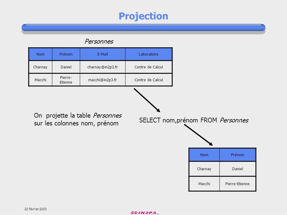 23 février 2003 Connexion (IV) Exemple 2 : @mysql_connect(localhost,foobar,0478) or die(Echec de connexion au serveur.); @mysql_select_db(gigabase) or die(Echec de sélection de la base.); Cet exemple est équivalent au précédent mais plus court à écrire.