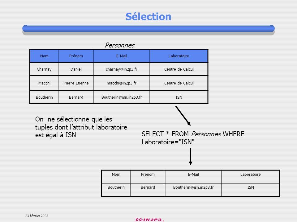 23 février 2003 Sélectionner des enregistrements (II) NomDescription SELECTSpécifie les attributs dont on souhaite connaître les valeurs.