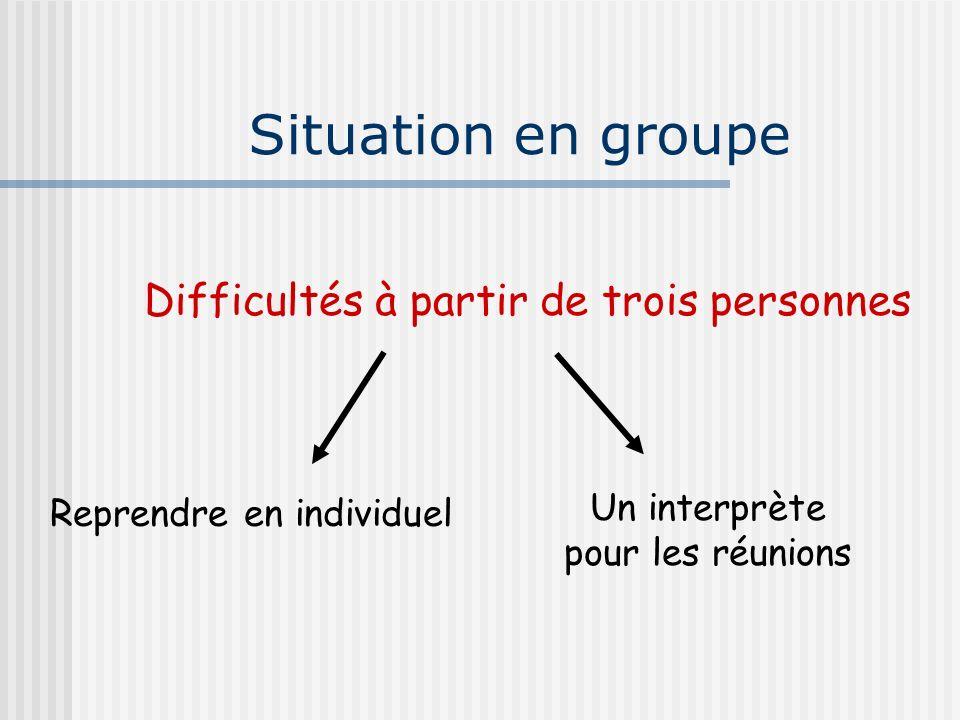 Situation en groupe Difficultés à partir de trois personnes Reprendre en individuel Un interprète pour les réunions