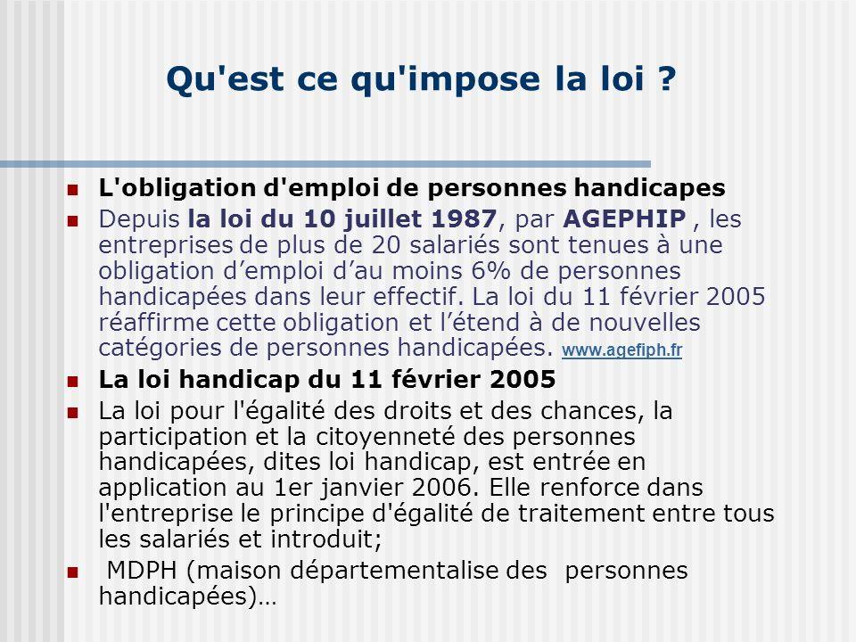 Qu'est ce qu'impose la loi ? L'obligation d'emploi de personnes handicapes Depuis la loi du 10 juillet 1987, par AGEPHIP, les entreprises de plus de 2