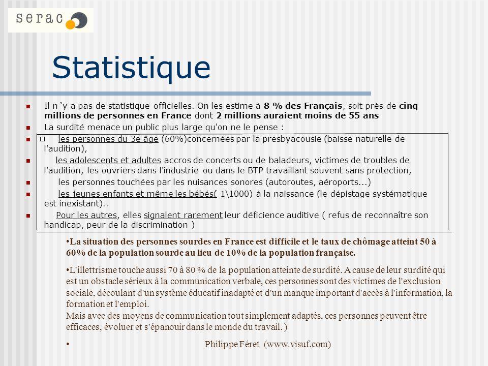 Statistique Il n y a pas de statistique officielles. On les estime à 8 % des Français, soit près de cinq millions de personnes en France dont 2 millio