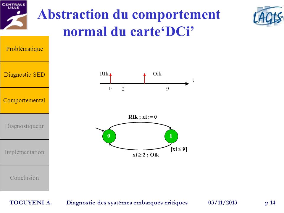 Abstraction du comportement normal du carteDCi 0 RIk ; xi := 0 1 xi 2 ; Oik [xi 9] RIkOik 0 29 t TOGUYENI A.Diagnostic des systèmes embarqués critique