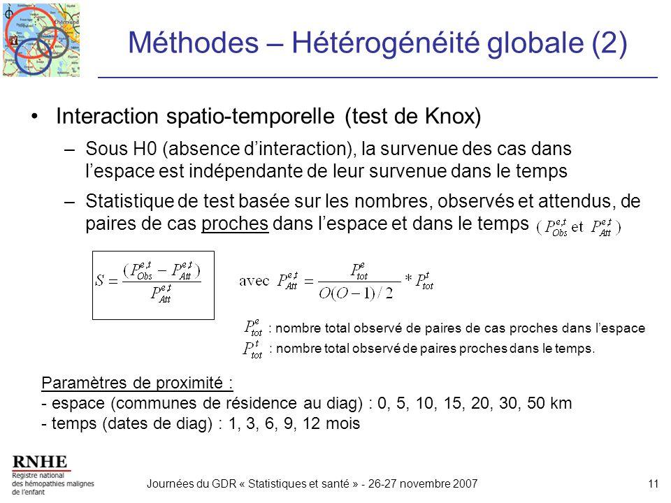 Journées du GDR « Statistiques et santé » - 26-27 novembre 200711 Méthodes – Hétérogénéité globale (2) Interaction spatio-temporelle (test de Knox) –S