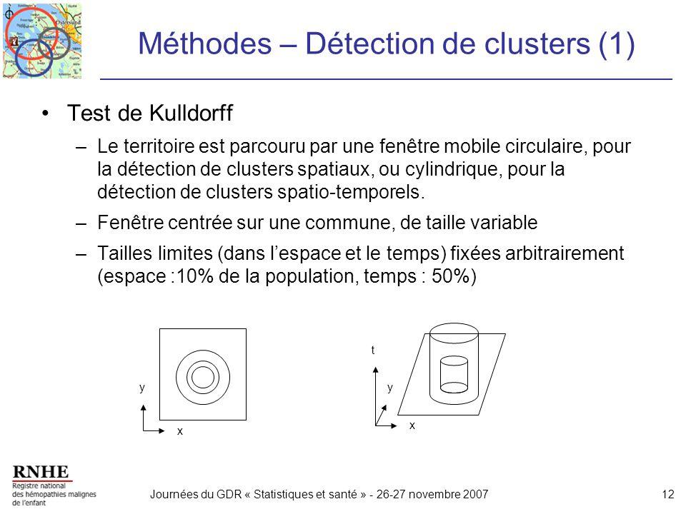 Journées du GDR « Statistiques et santé » - 26-27 novembre 200712 Méthodes – Détection de clusters (1) Test de Kulldorff –Le territoire est parcouru p