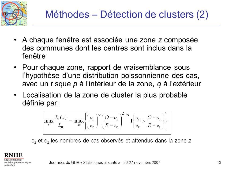 Journées du GDR « Statistiques et santé » - 26-27 novembre 200713 Méthodes – Détection de clusters (2) A chaque fenêtre est associée une zone z compos
