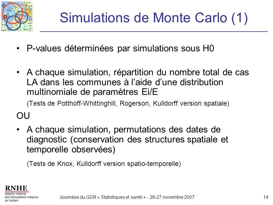 Journées du GDR « Statistiques et santé » - 26-27 novembre 200714 Simulations de Monte Carlo (1) P-values déterminées par simulations sous H0 A chaque