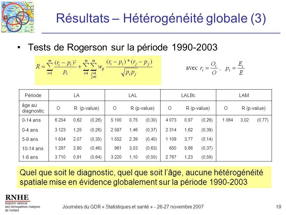 Journées du GDR « Statistiques et santé » - 26-27 novembre 200719 Résultats – Hétérogénéité globale (3) Tests de Rogerson sur la période 1990-2003 Pér