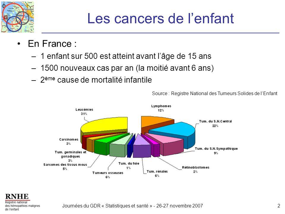Journées du GDR « Statistiques et santé » - 26-27 novembre 20073 Enregistrement des cancers de lenfant Deux registres à léchelle nationale –Le Registre National des Hémopathies malignes de lEnfant (RNHE) http://www.u754.idf.inserm.fr/ Créé en 1995 (U170/U754) Enregistrement des cas diagnostiqués depuis 1990 chez des enfants âgés de moins de 15 ans et résidant en France métropolitaine au moment du diagnostic –Le Registre National des Tumeurs Solides de lEnfant (RNTSE) http://www.chu-nancy.fr/rntse/ Créé en 2000