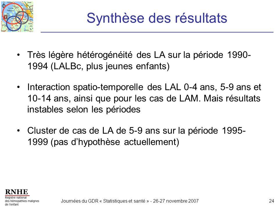 Journées du GDR « Statistiques et santé » - 26-27 novembre 200724 Synthèse des résultats Très légère hétérogénéité des LA sur la période 1990- 1994 (L