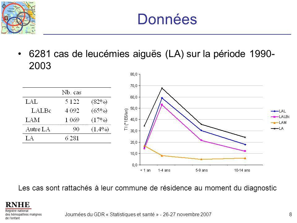 Journées du GDR « Statistiques et santé » - 26-27 novembre 20078 Données 6281 cas de leucémies aiguës (LA) sur la période 1990- 2003 Les cas sont ratt