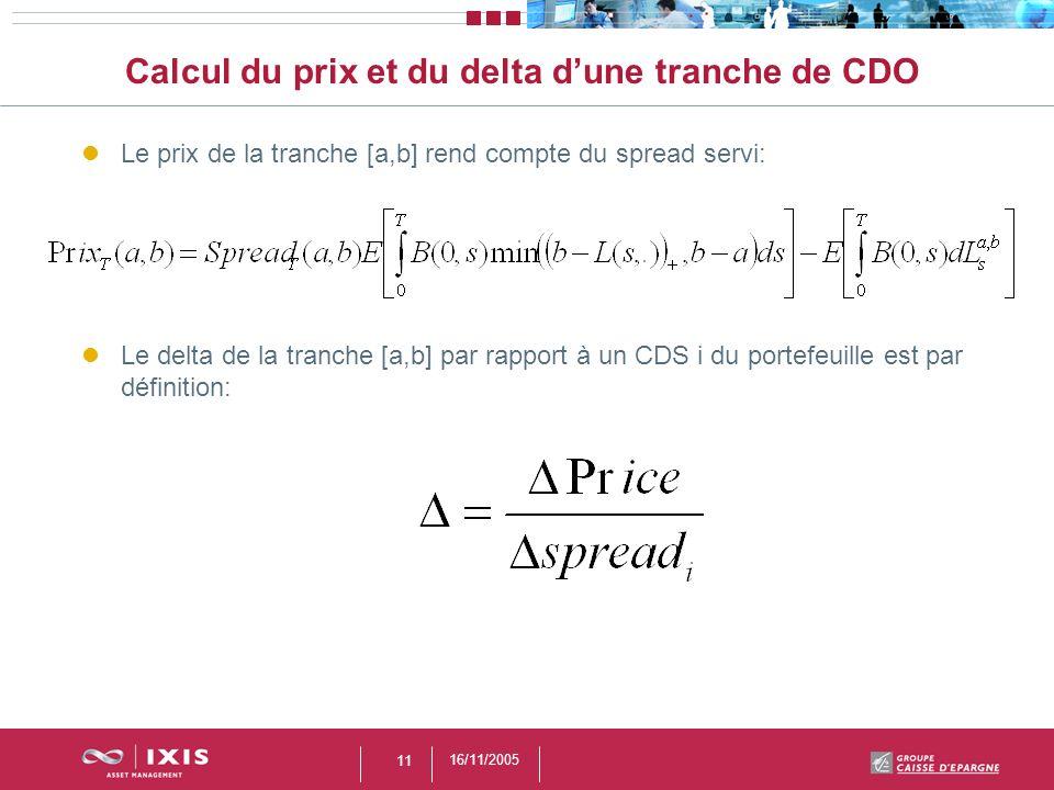 16/11/2005 11 Calcul du prix et du delta dune tranche de CDO Le prix de la tranche [a,b] rend compte du spread servi: Le delta de la tranche [a,b] par