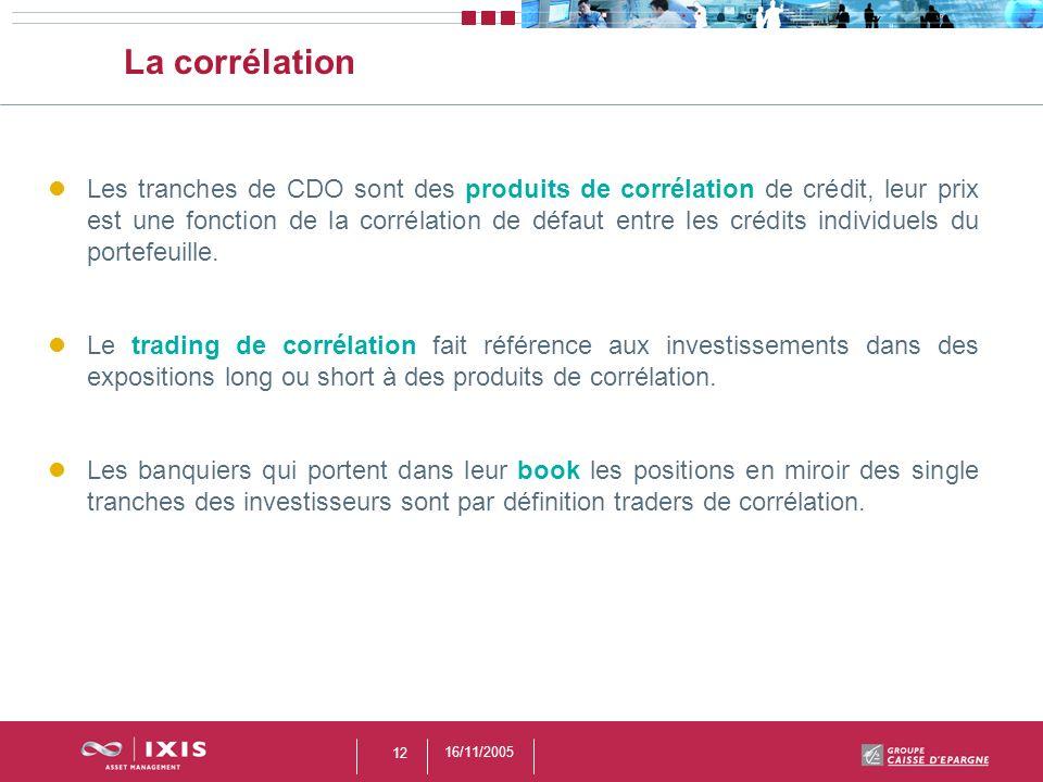 16/11/2005 12 La corrélation Les tranches de CDO sont des produits de corrélation de crédit, leur prix est une fonction de la corrélation de défaut en