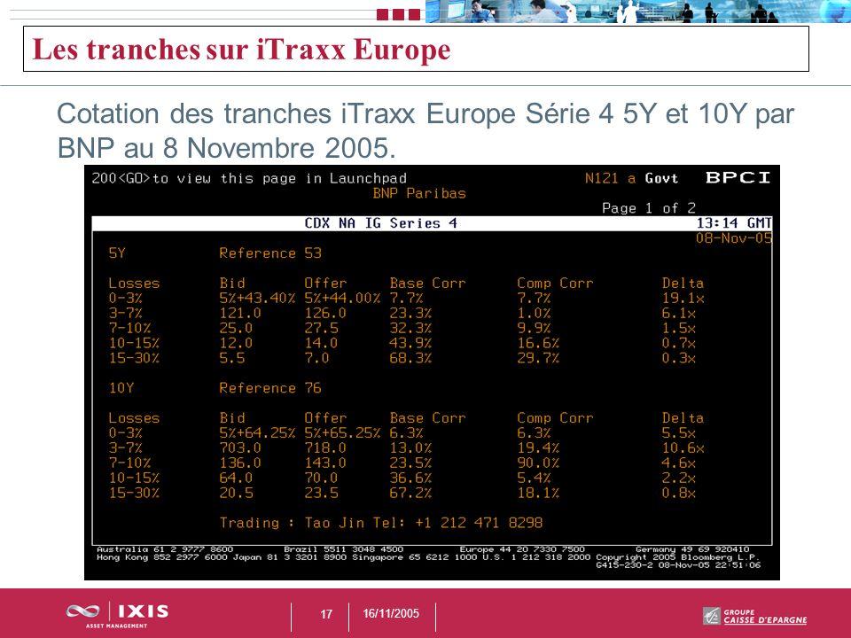 16/11/2005 17 Les tranches sur iTraxx Europe Cotation des tranches iTraxx Europe Série 4 5Y et 10Y par BNP au 8 Novembre 2005.