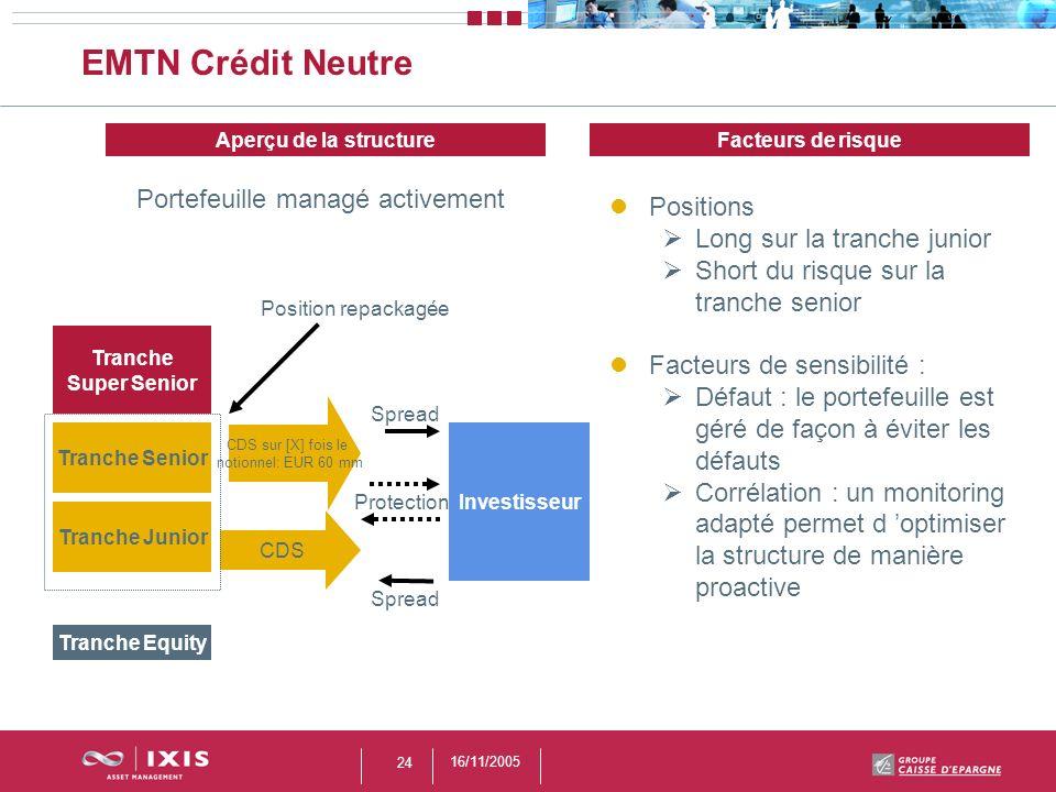 16/11/2005 24 EMTN Crédit Neutre Positions Long sur la tranche junior Short du risque sur la tranche senior Facteurs de sensibilité : Défaut : le port