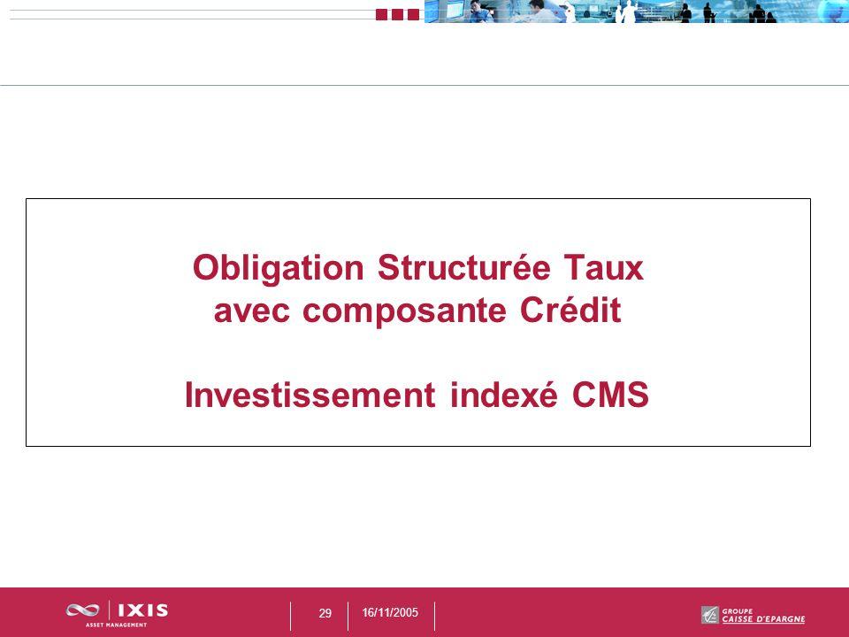16/11/2005 29 Obligation Structurée Taux avec composante Crédit Investissement indexé CMS