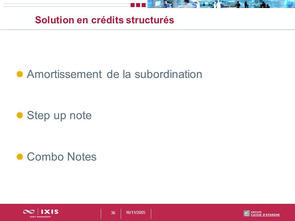 16/11/2005 36 Solution en crédits structurés Amortissement de la subordination Step up note Combo Notes