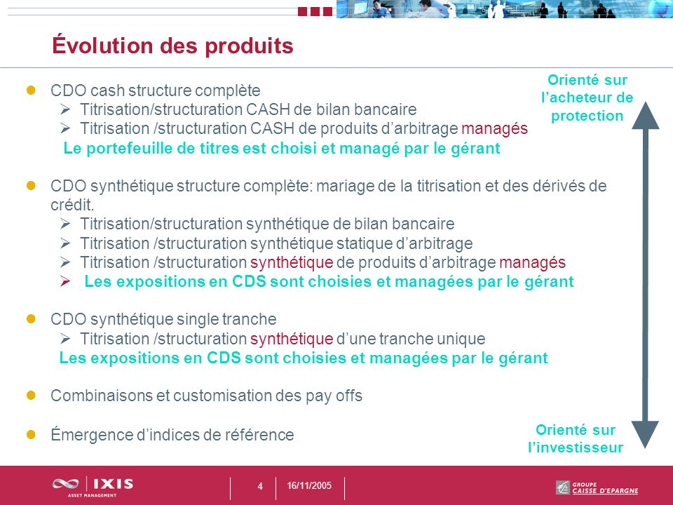 16/11/2005 4 Évolution des produits CDO cash structure complète Titrisation/structuration CASH de bilan bancaire Titrisation /structuration CASH de pr