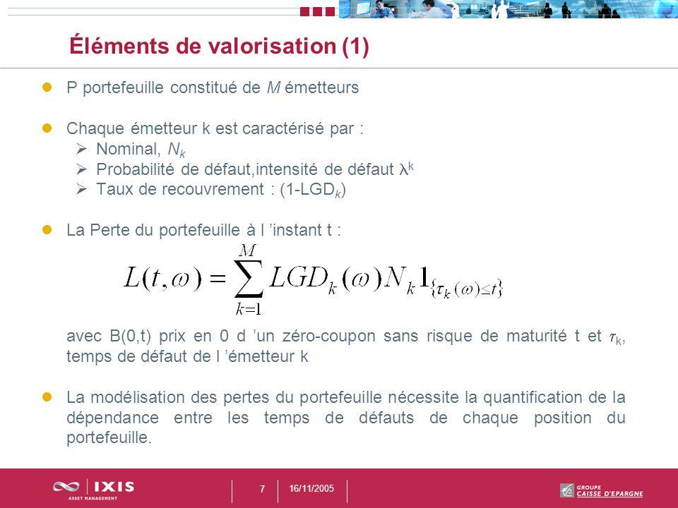 16/11/2005 8 Éléments de valorisation (2) On suppose en général que la distribution jointe des rendements des actifs est normale multi-variée via une copula gaussienne.