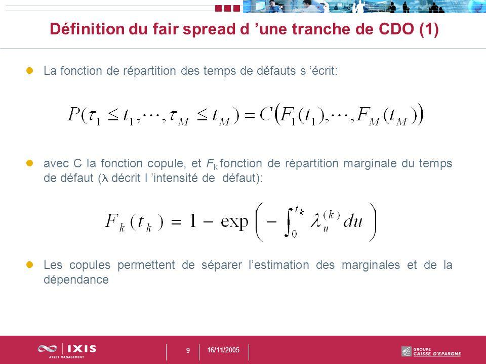 16/11/2005 10 Définition du fair spread d une tranche de CDO (2) La perte à linstant s d une tranche [a,b]: Le fair spread de la tranche [a,b] est celui qui égaliserait la valeur des deux branches (comme pour un CDS):
