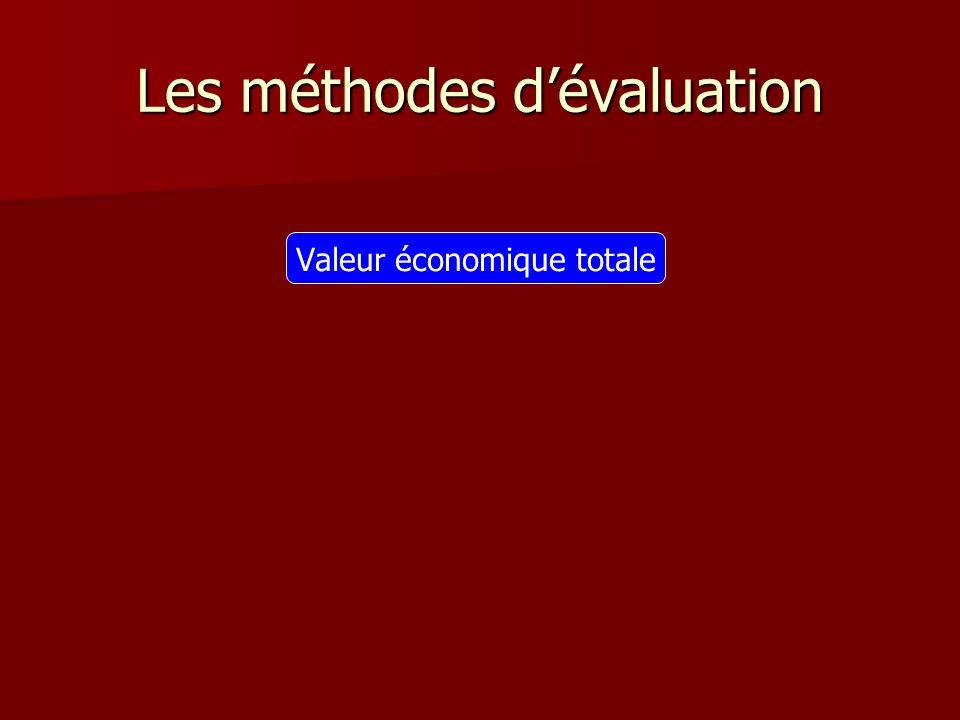 Les méthodes dévaluation Valeur économique totale