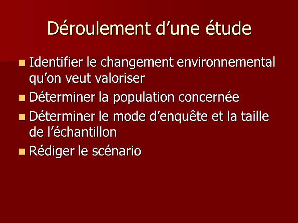 Déroulement dune étude Identifier le changement environnemental quon veut valoriser Identifier le changement environnemental quon veut valoriser Déter
