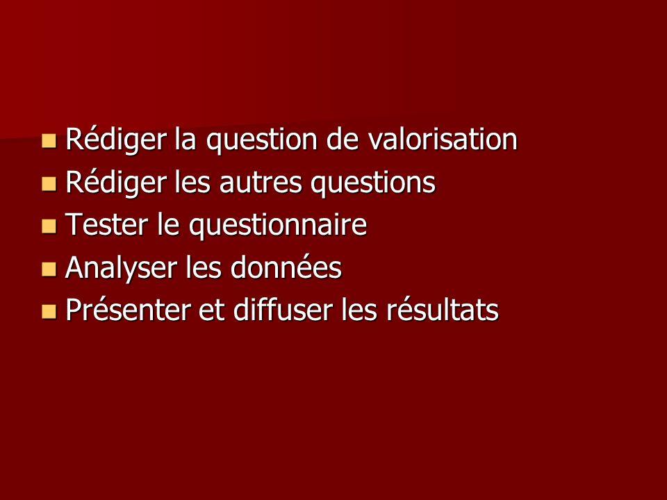 Rédiger la question de valorisation Rédiger la question de valorisation Rédiger les autres questions Rédiger les autres questions Tester le questionna