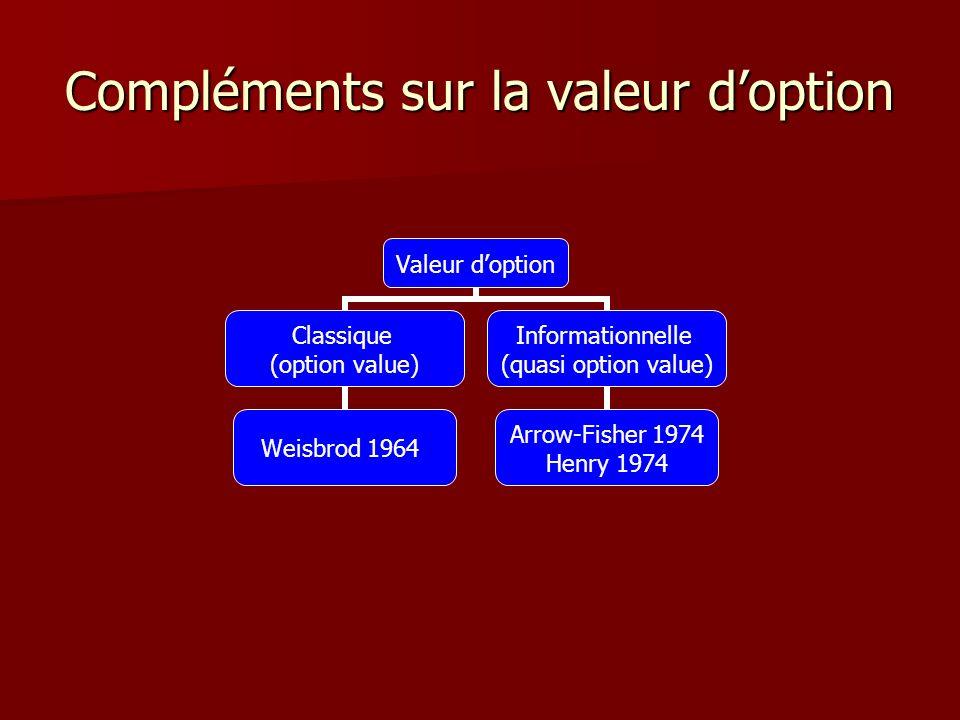 Compléments sur la valeur doption Valeur doption Classique (option value) Weisbrod 1964 Informationnelle (quasi option value) Arrow-Fisher 1974 Henry