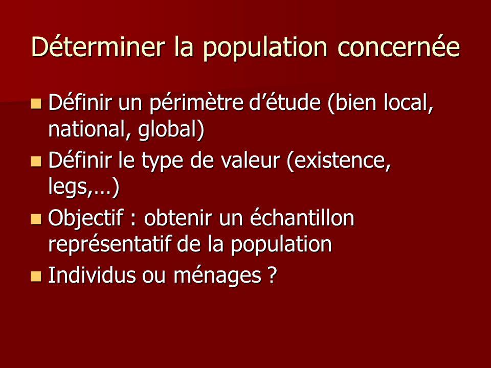 Déterminer la population concernée Définir un périmètre détude (bien local, national, global) Définir un périmètre détude (bien local, national, globa