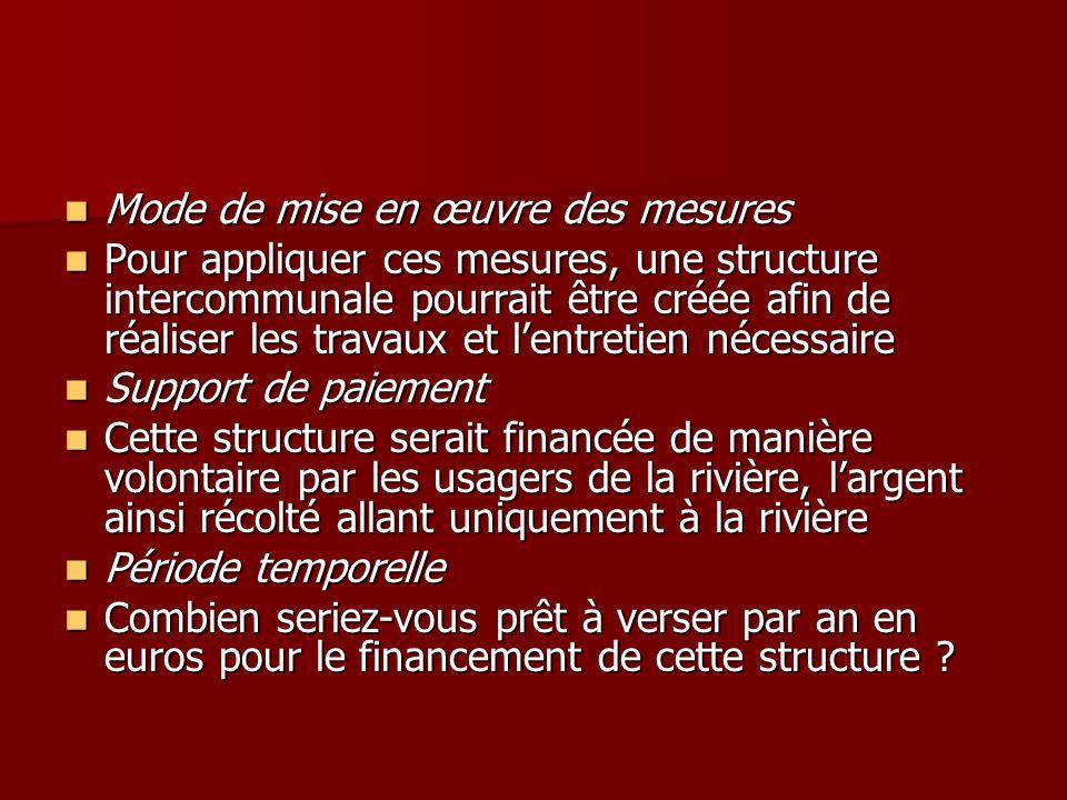 Mode de mise en œuvre des mesures Mode de mise en œuvre des mesures Pour appliquer ces mesures, une structure intercommunale pourrait être créée afin