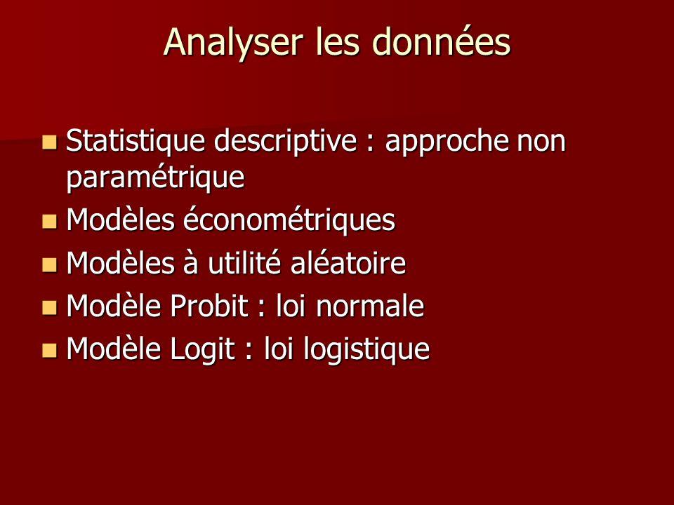 Analyser les données Statistique descriptive : approche non paramétrique Statistique descriptive : approche non paramétrique Modèles économétriques Mo