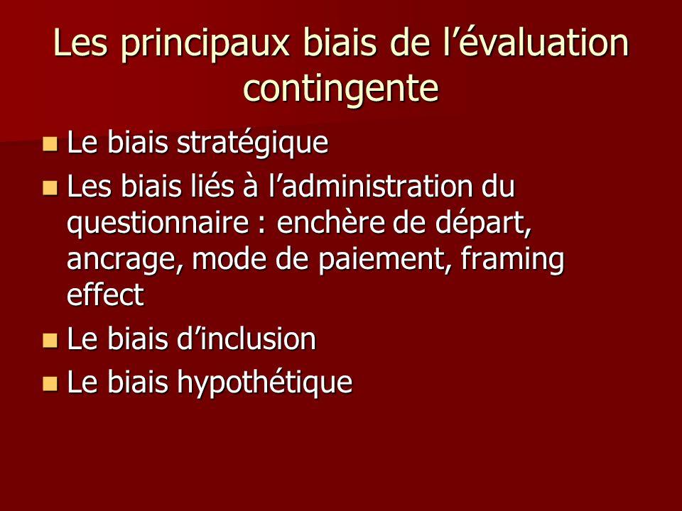 Les principaux biais de lévaluation contingente Le biais stratégique Le biais stratégique Les biais liés à ladministration du questionnaire : enchère