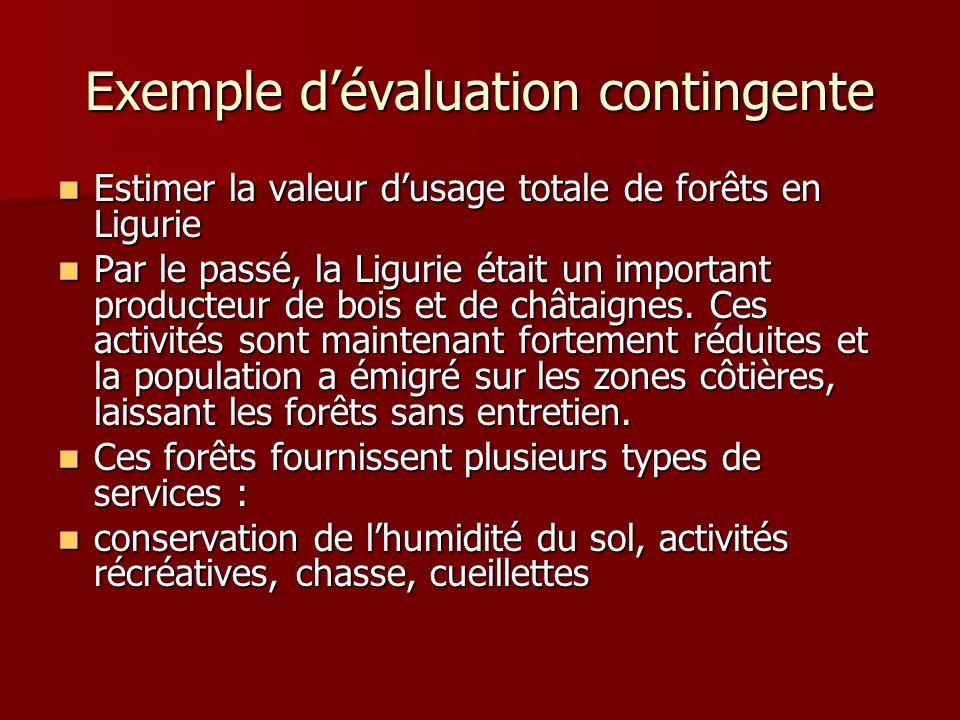Exemple dévaluation contingente Estimer la valeur dusage totale de forêts en Ligurie Estimer la valeur dusage totale de forêts en Ligurie Par le passé