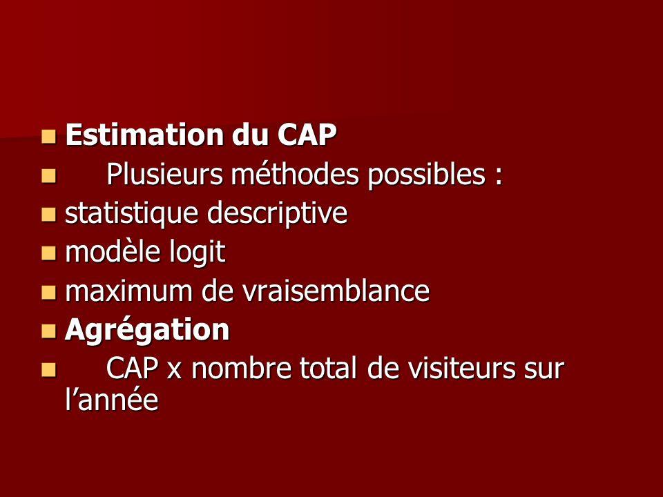 Estimation du CAP Estimation du CAP Plusieurs méthodes possibles : Plusieurs méthodes possibles : statistique descriptive statistique descriptive modè