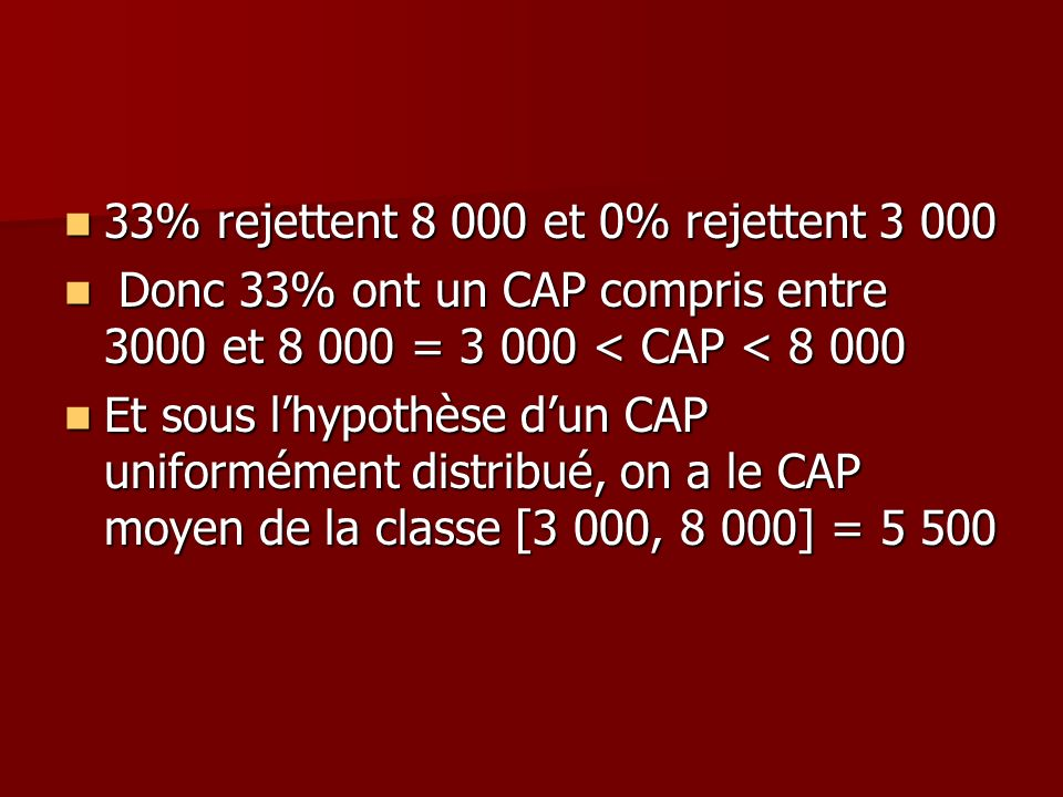 33% rejettent 8 000 et 0% rejettent 3 000 33% rejettent 8 000 et 0% rejettent 3 000 Donc 33% ont un CAP compris entre 3000 et 8 000 = 3 000 < CAP < 8