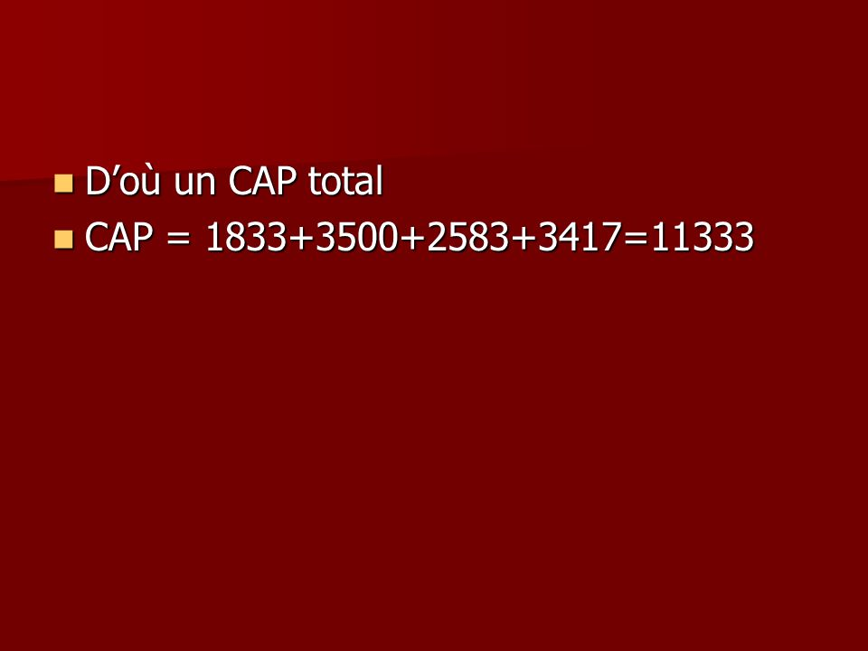 Doù un CAP total Doù un CAP total CAP = 1833+3500+2583+3417=11333 CAP = 1833+3500+2583+3417=11333