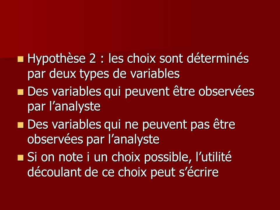 Hypothèse 2 : les choix sont déterminés par deux types de variables Hypothèse 2 : les choix sont déterminés par deux types de variables Des variables