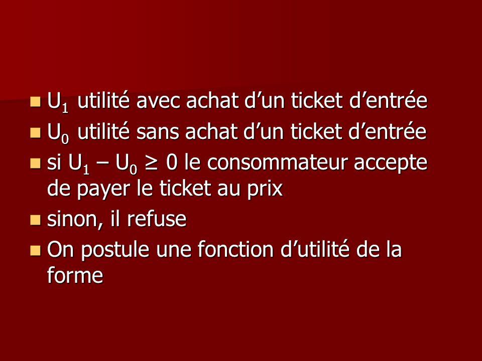 U 1 utilité avec achat dun ticket dentrée U 1 utilité avec achat dun ticket dentrée U 0 utilité sans achat dun ticket dentrée U 0 utilité sans achat d